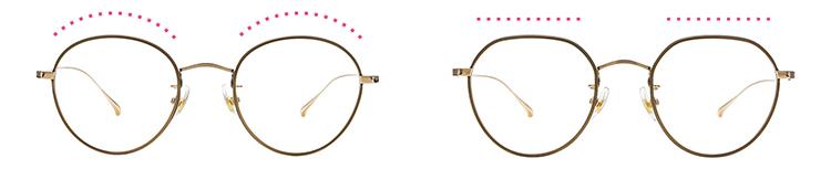 「眉のライン」と「メガネの眉」を意識しよう